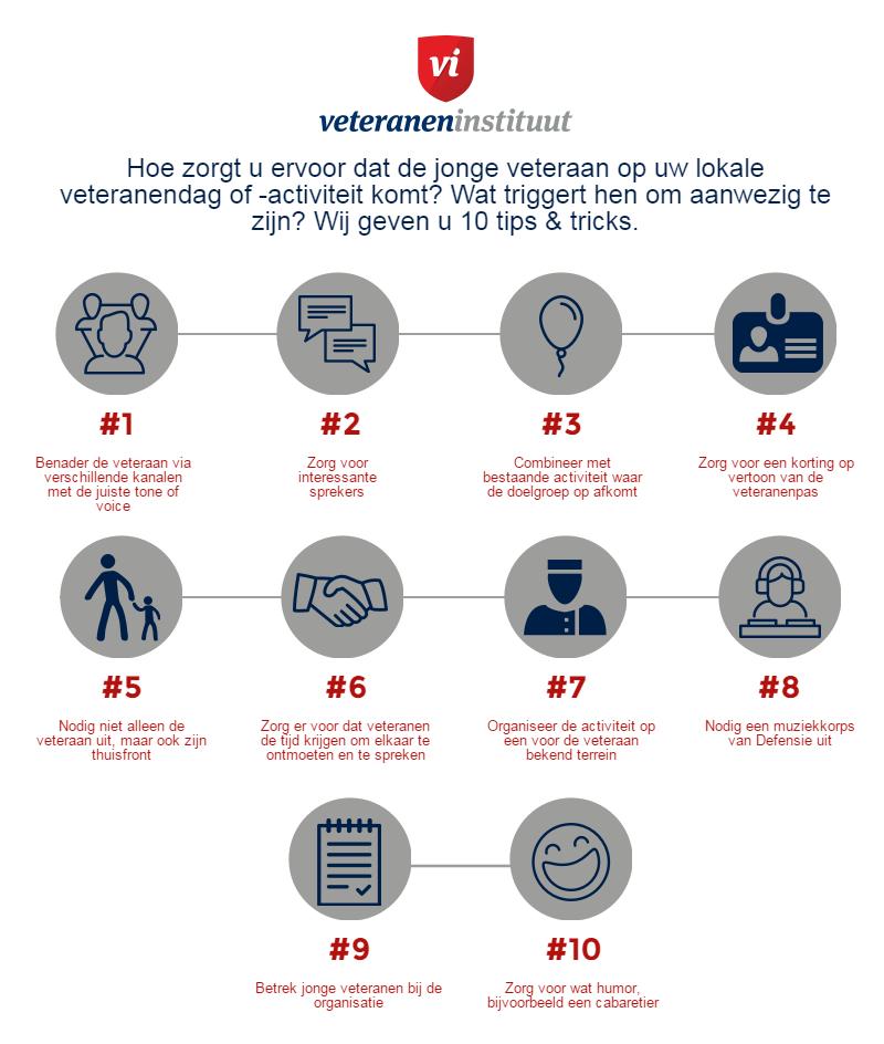 infographic-jonge-veteranen-op-lokale-veteranendag