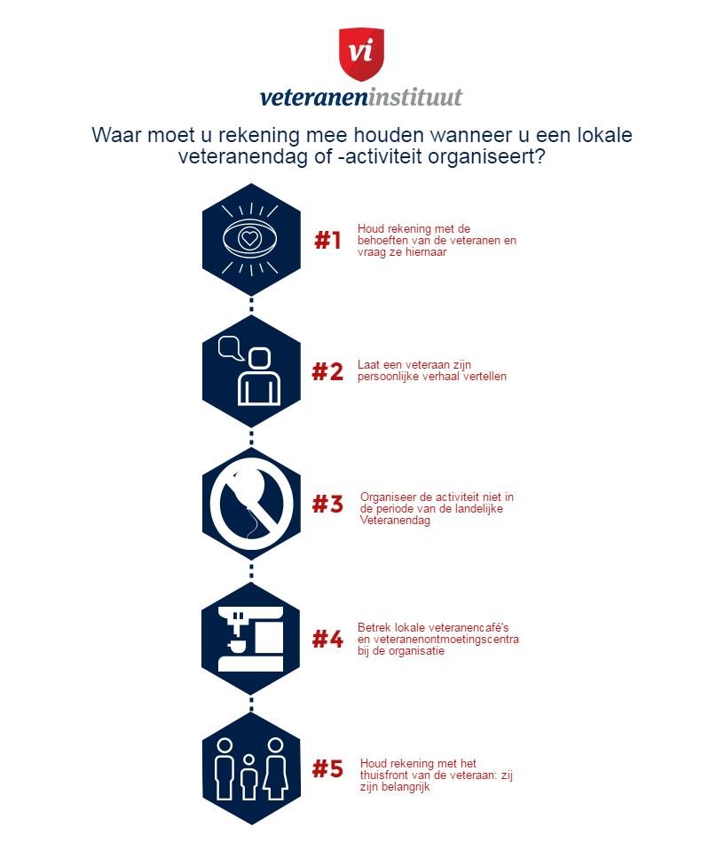 infographic-tips-en-tricks-organisatie-lokale-veteranendag